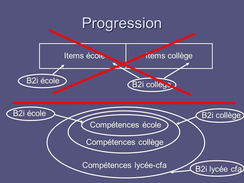 Progression Items écoleItems collège B2i école B2i collège Compétences école B2i école Compétences collège B2i collège Compétences lycée-cfa B2i lycée
