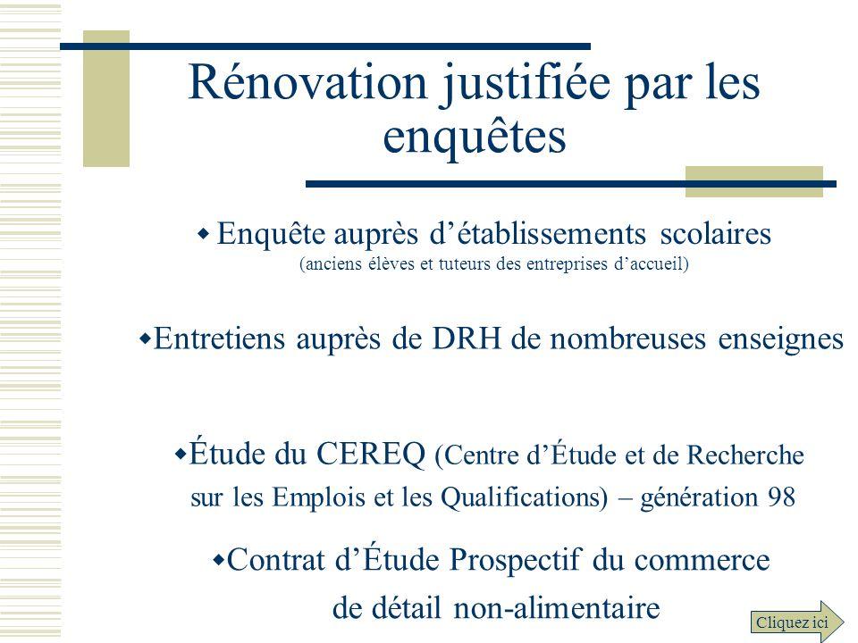 Rénovation justifiée par les enquêtes Enquête auprès détablissements scolaires (anciens élèves et tuteurs des entreprises daccueil) Entretiens auprès
