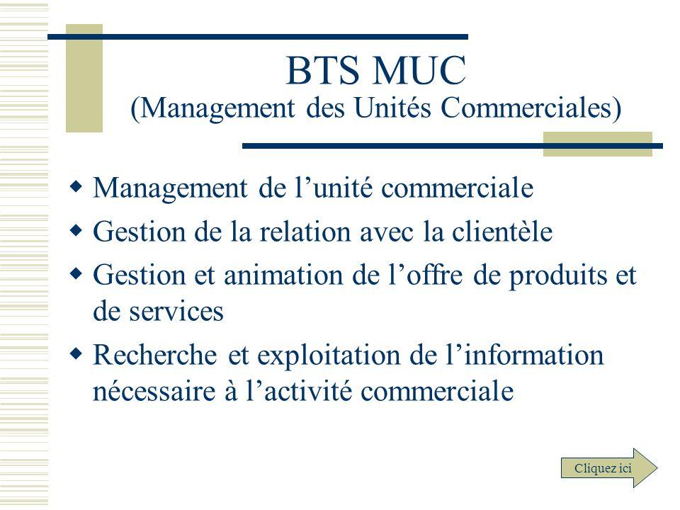 BTS MUC (Management des Unités Commerciales) Management de lunité commerciale Gestion de la relation avec la clientèle Gestion et animation de loffre