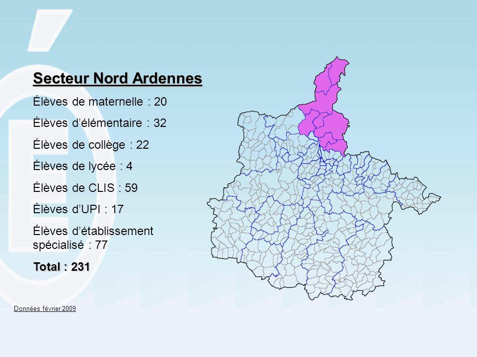 Secteur Nord Ardennes Élèves de maternelle : 20 Élèves délémentaire : 32 Élèves de collège : 22 Élèves de lycée : 4 Élèves de CLIS : 59 Élèves dUPI : 17 Élèves détablissement spécialisé : 77 Total : 231 Données février 2009