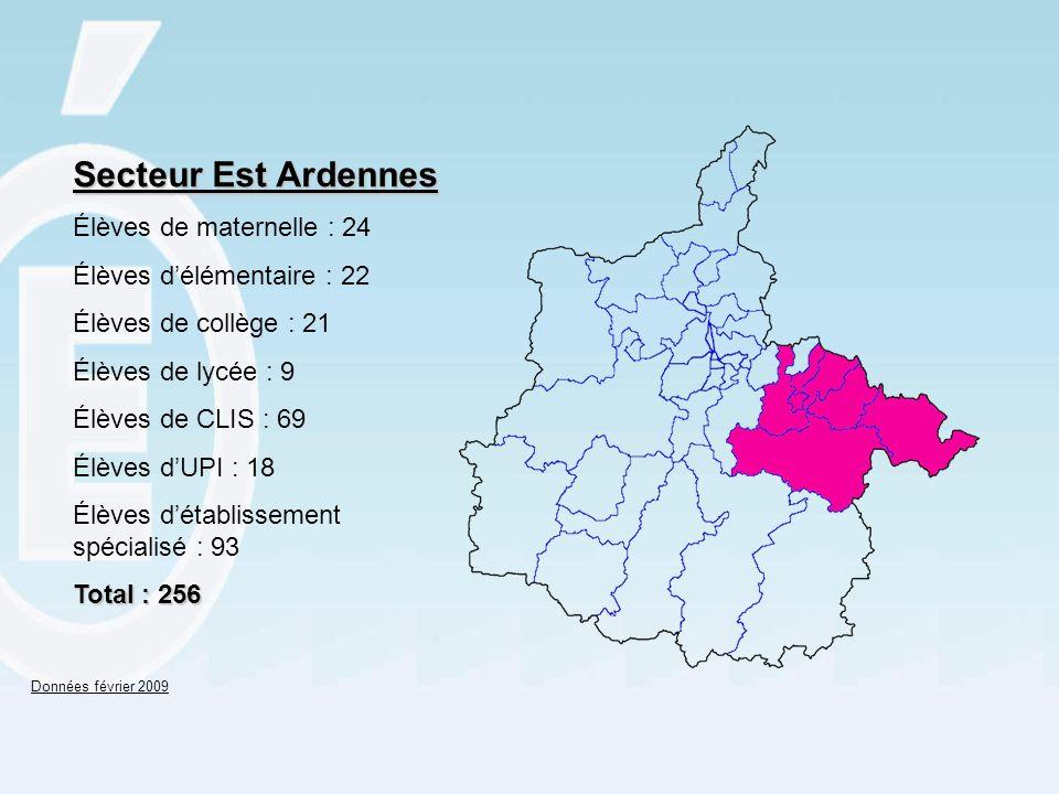 Secteur Est Ardennes Élèves de maternelle : 24 Élèves délémentaire : 22 Élèves de collège : 21 Élèves de lycée : 9 Élèves de CLIS : 69 Élèves dUPI : 18 Élèves détablissement spécialisé : 93 Total : 256 Données février 2009