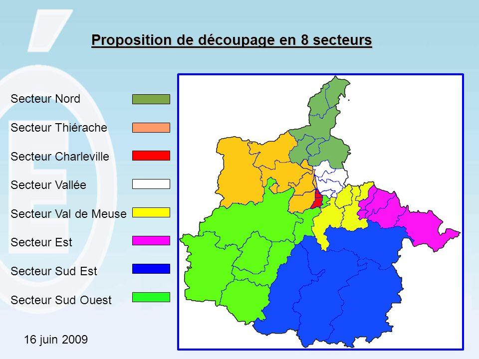 Secteur Nord Secteur Thiérache Secteur Charleville Secteur Vallée Secteur Val de Meuse Secteur Est Secteur Sud Est Secteur Sud Ouest Proposition de découpage en 8 secteurs 16 juin 2009