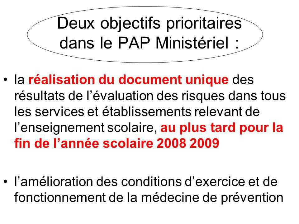 Deux objectifs prioritaires dans le PAP Ministériel : la réalisation du document unique des résultats de lévaluation des risques dans tous les services et établissements relevant de lenseignement scolaire, au plus tard pour la fin de lannée scolaire 2008 2009 lamélioration des conditions dexercice et de fonctionnement de la médecine de prévention