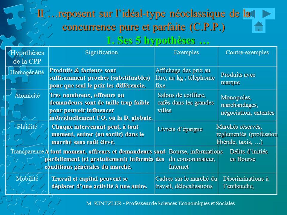 M. KINTZLER - Professeur de Sciences Economiques et Sociales II …reposent sur lidéal-type néoclassique de la concurrence pure et parfaite (C.P.P.) 1.
