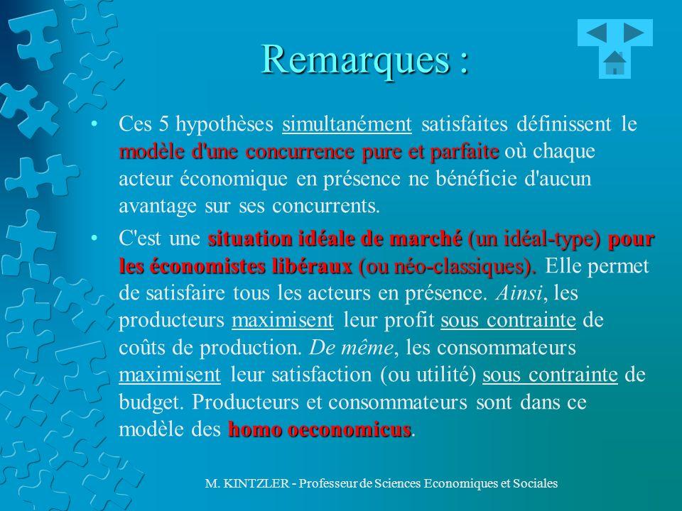 M. KINTZLER - Professeur de Sciences Economiques et Sociales Remarques : Ces 5 hypothèses simultanément satisfaites définissent le modèle d'une concur