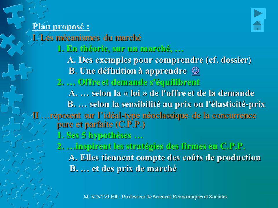 M. KINTZLER - Professeur de Sciences Economiques et Sociales Plan proposé : I. Les mécanismes du marché 1. En théorie, sur un marché, … A. Des exemple