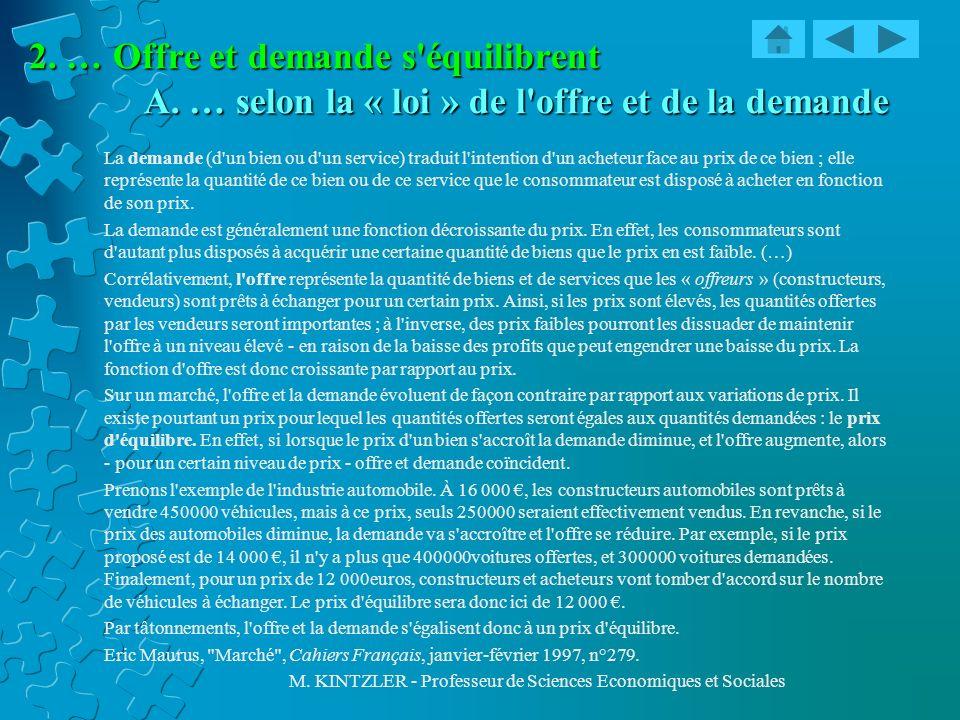 M. KINTZLER - Professeur de Sciences Economiques et Sociales 2. … Offre et demande s'équilibrent A. … selon la « loi » de l'offre et de la demande La