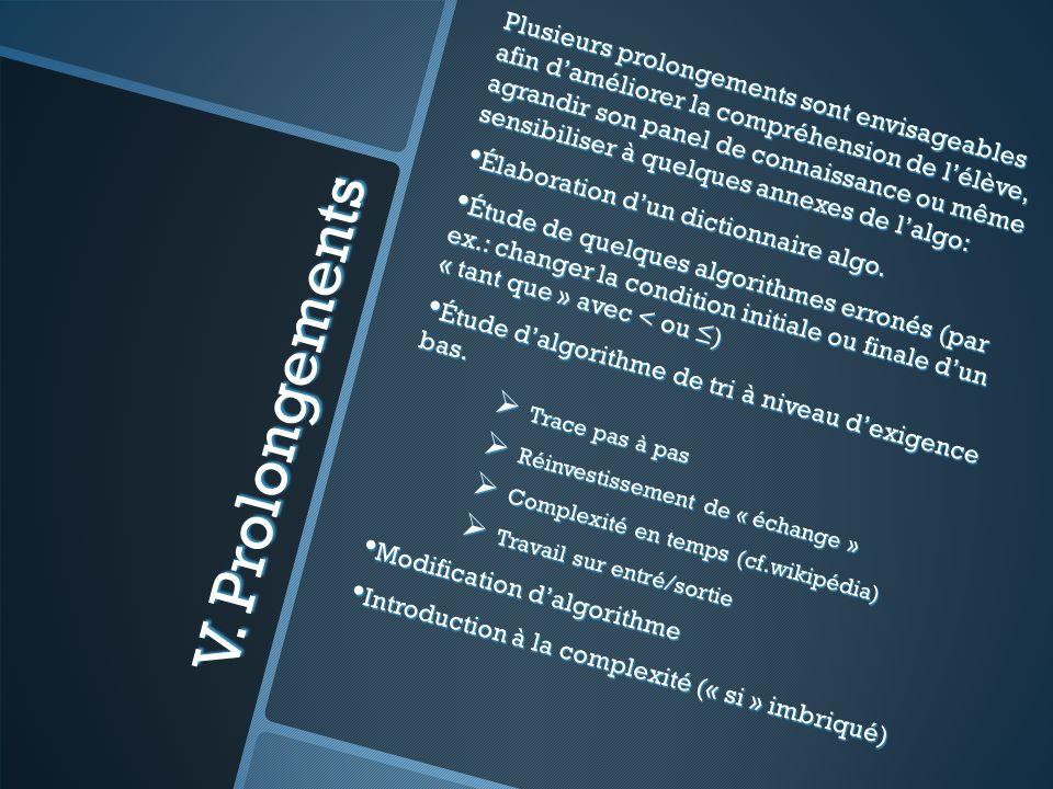 V. Prolongements Plusieurs prolongements sont envisageables afin daméliorer la compréhension de lélève, agrandir son panel de connaissance ou même sen