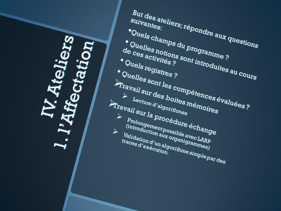 IV. Ateliers 1. lAffectation But des ateliers; répondre aux questions suivantes: Quels champs du programme ? Quels champs du programme ? Quelles notio