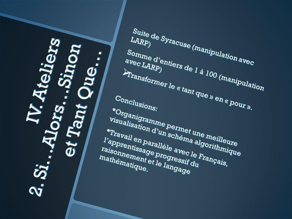 IV. Ateliers 2. Si…Alors…Sinon et Tant Que… Suite de Syracuse (manipulation avec LARP) Somme dentiers de 1 à 100 (manipulation avec LARP) Transformer