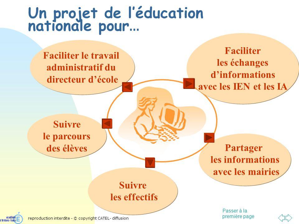 Passer à la première page Un projet de léducation nationale pour...