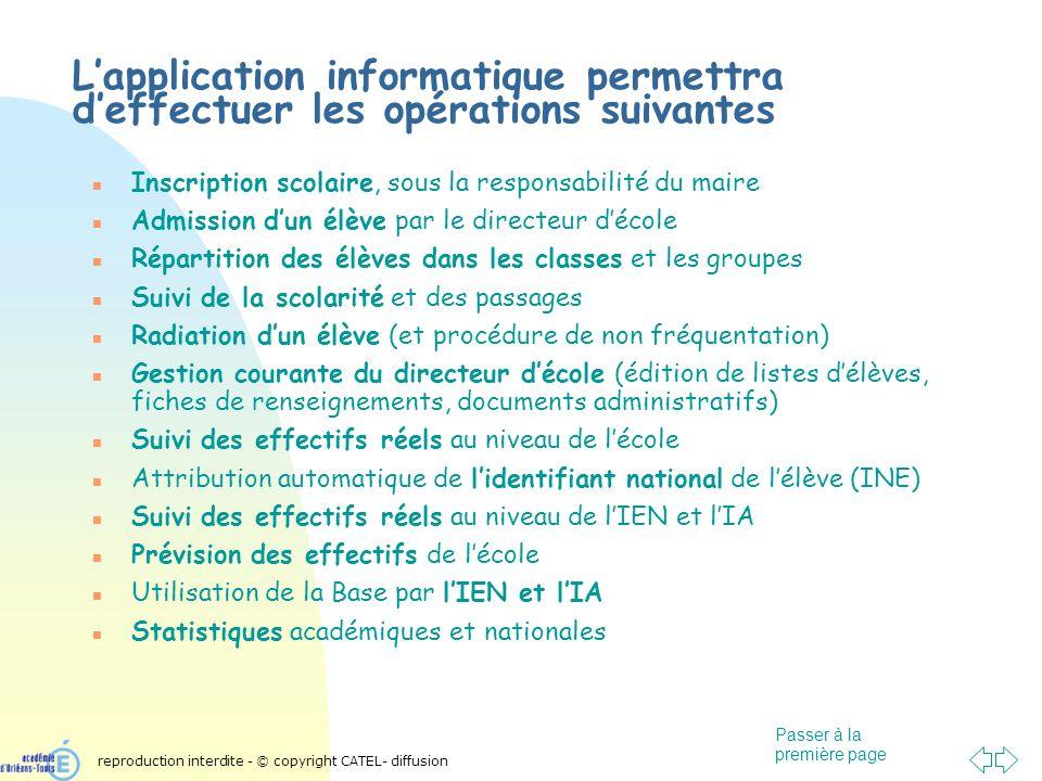 Passer à la première page Fiche administrative de lélève / Identification-2 reproduction interdite - © copyright CATEL-diffusion