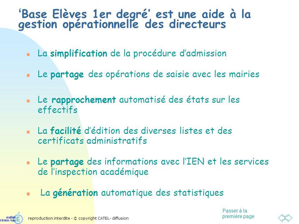 Passer à la première page Consultation dune classe -2 reproduction interdite - © copyright CATEL-diffusion