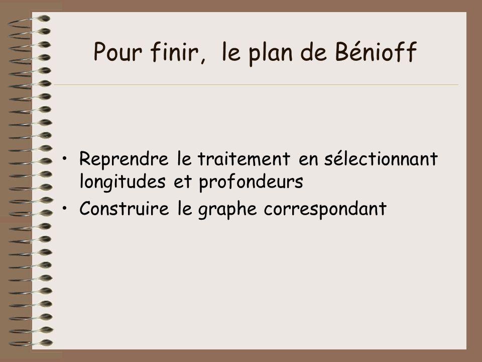 Pour finir, le plan de Bénioff Reprendre le traitement en sélectionnant longitudes et profondeurs Construire le graphe correspondant