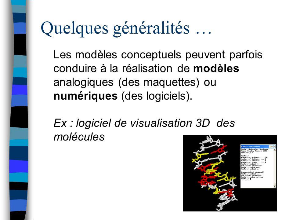Les modèles conceptuels peuvent parfois conduire à la réalisation de modèles analogiques (des maquettes) ou numériques (des logiciels). Ex : logiciel