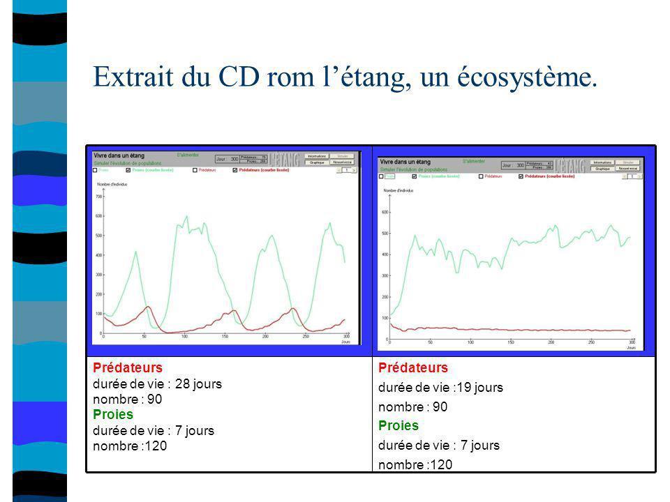 Extrait du CD rom létang, un écosystème.