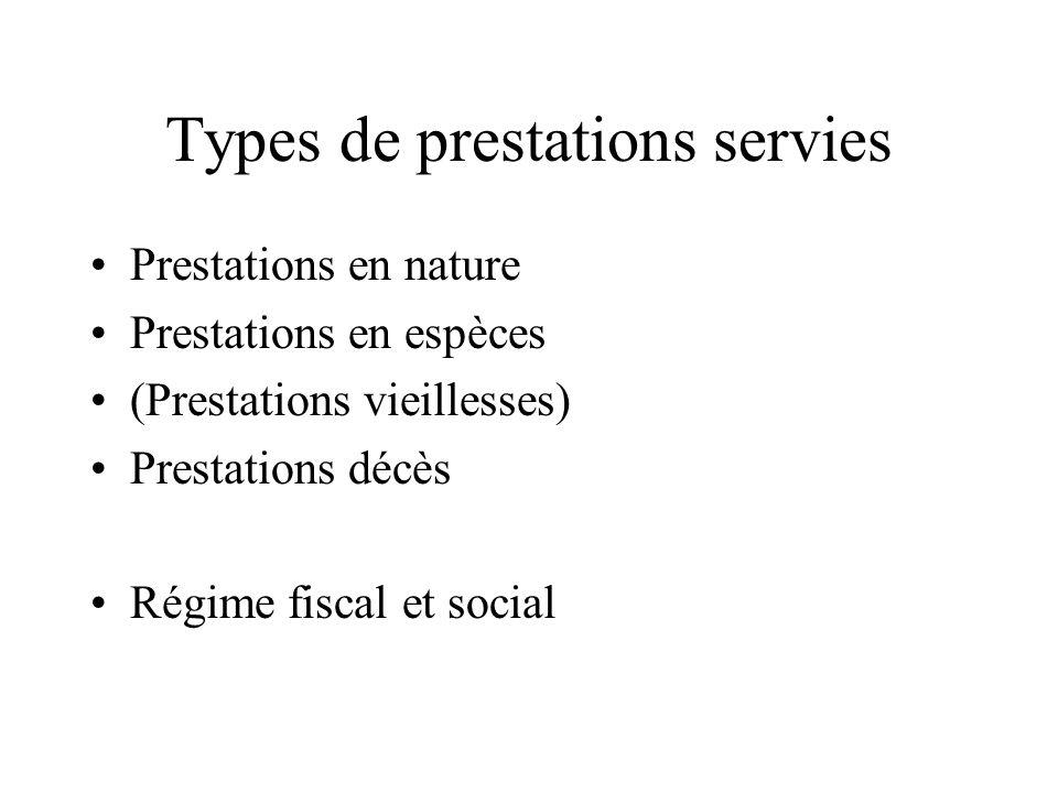 Types de prestations servies Prestations en nature Prestations en espèces (Prestations vieillesses) Prestations décès Régime fiscal et social