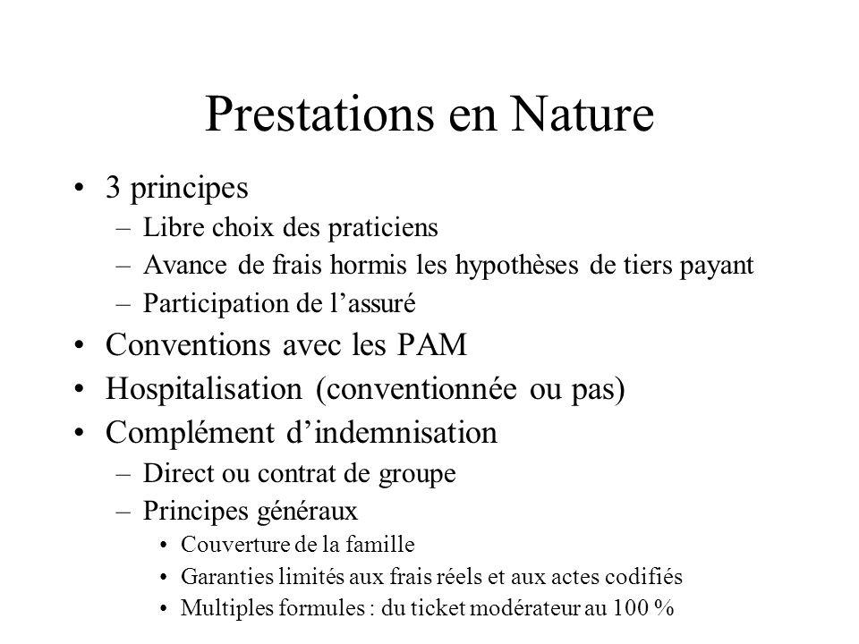 Prestations en Nature 3 principes –Libre choix des praticiens –Avance de frais hormis les hypothèses de tiers payant –Participation de lassuré Convent