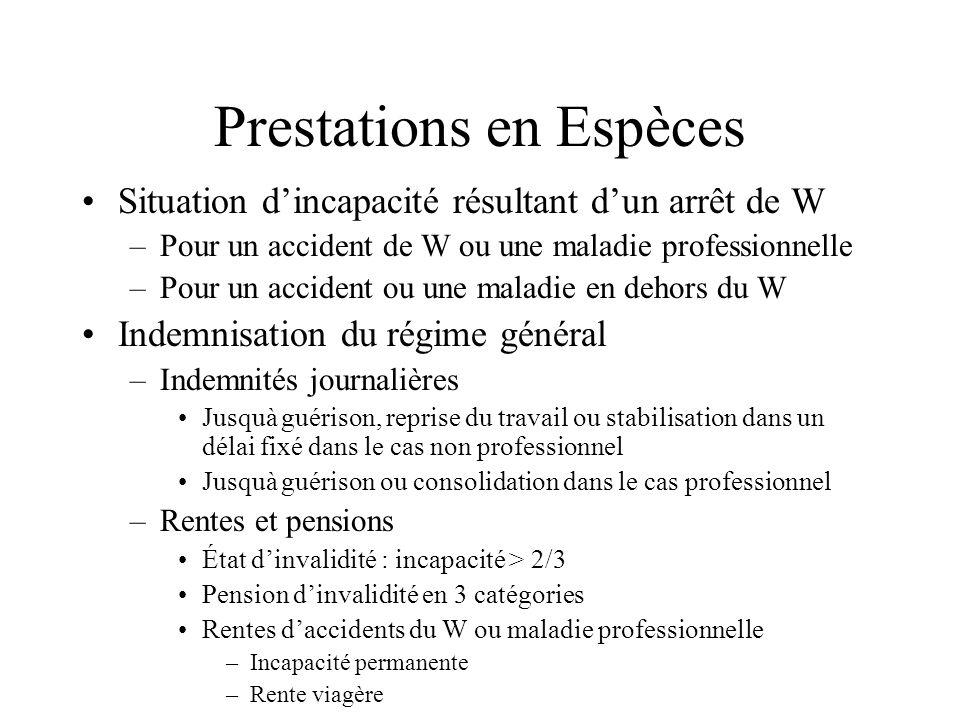 Prestations en Espèces Situation dincapacité résultant dun arrêt de W –Pour un accident de W ou une maladie professionnelle –Pour un accident ou une m