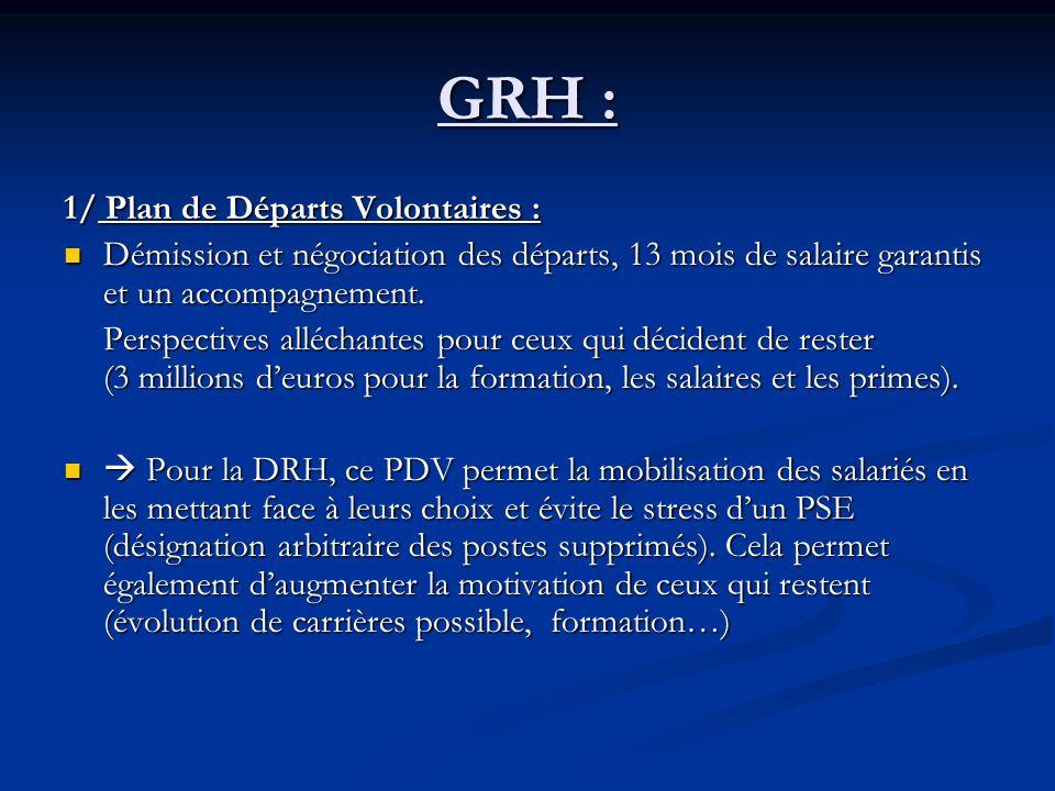 GRH : 1/ Plan de Départs Volontaires : Démission et négociation des départs, 13 mois de salaire garantis et un accompagnement.