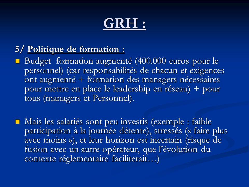 GRH : 5/ Politique de formation : Budget formation augmenté (400.000 euros pour le personnel) (car responsabilités de chacun et exigences ont augmenté + formation des managers nécessaires pour mettre en place le leadership en réseau) + pour tous (managers et Personnel).