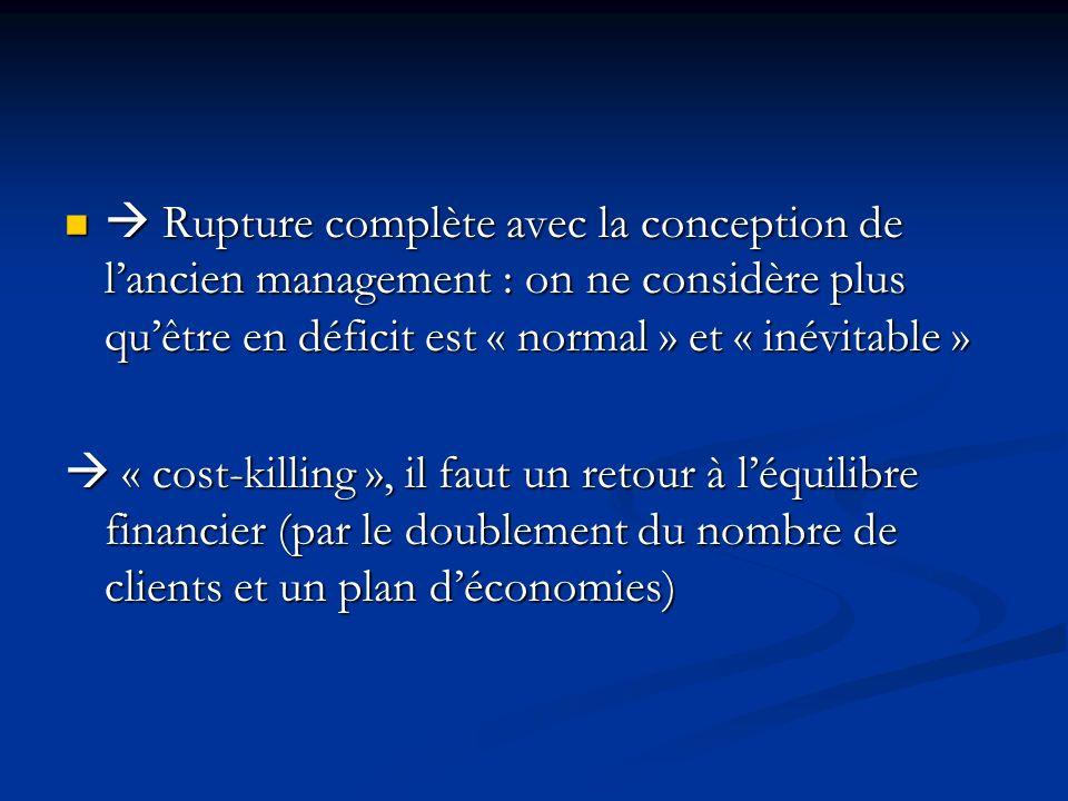 Rupture complète avec la conception de lancien management : on ne considère plus quêtre en déficit est « normal » et « inévitable » Rupture complète avec la conception de lancien management : on ne considère plus quêtre en déficit est « normal » et « inévitable » « cost-killing », il faut un retour à léquilibre financier (par le doublement du nombre de clients et un plan déconomies) « cost-killing », il faut un retour à léquilibre financier (par le doublement du nombre de clients et un plan déconomies)