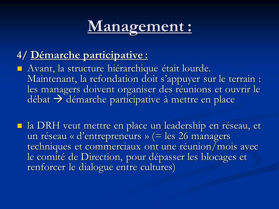 Management : 4/ Démarche participative : Avant, la structure hiérarchique était lourde.