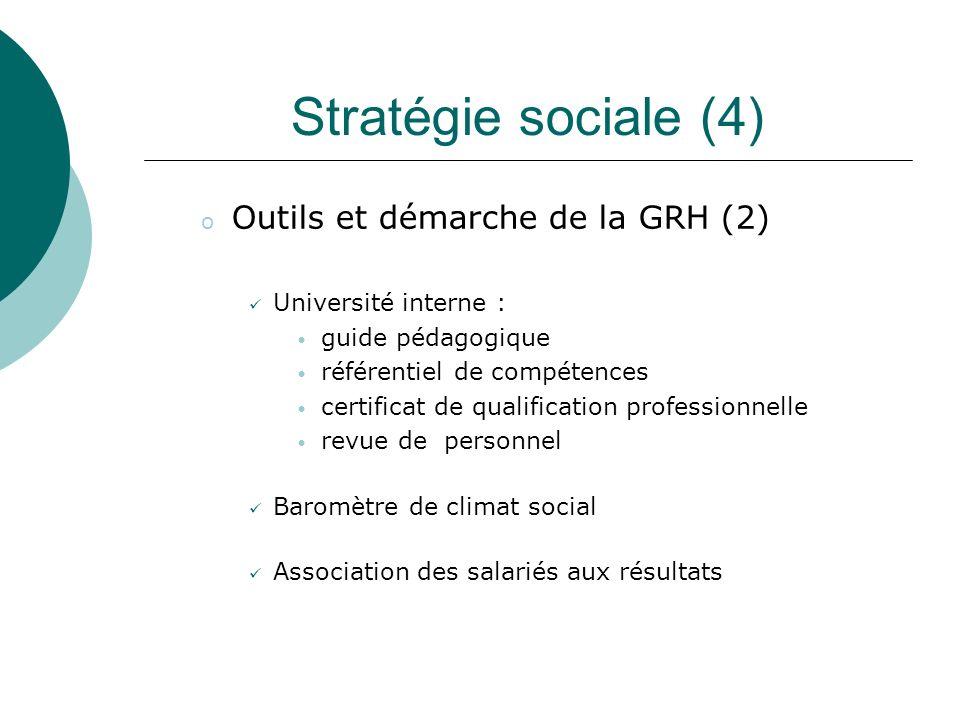Stratégie sociale (4) o Outils et démarche de la GRH (2) Université interne : guide pédagogique référentiel de compétences certificat de qualification