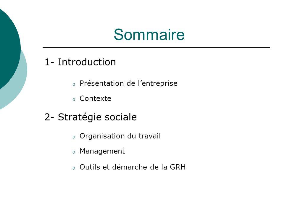 Sommaire 1- Introduction o Présentation de lentreprise o Contexte 2- Stratégie sociale o Organisation du travail o Management o Outils et démarche de