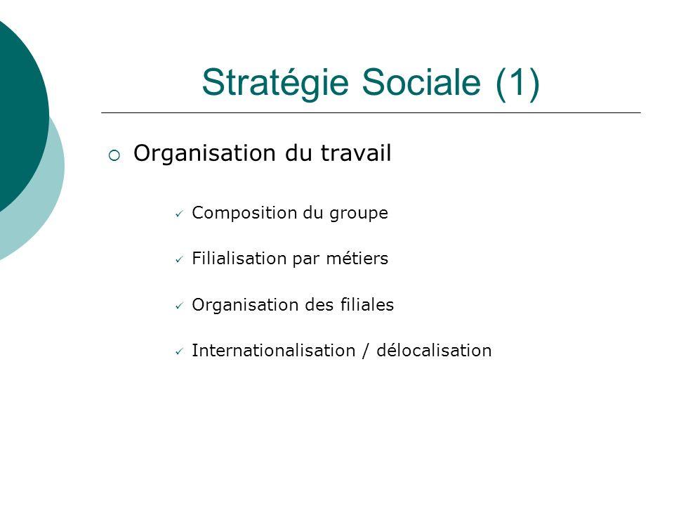 Stratégie Sociale (1) Organisation du travail Composition du groupe Filialisation par métiers Organisation des filiales Internationalisation / délocal