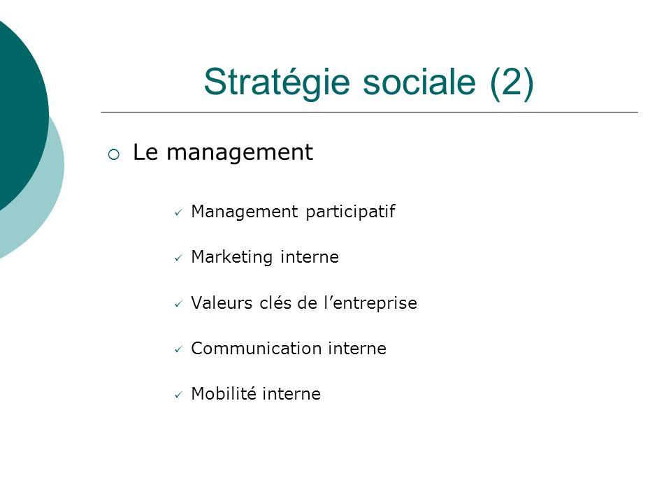 Stratégie sociale (2) Le management Management participatif Marketing interne Valeurs clés de lentreprise Communication interne Mobilité interne
