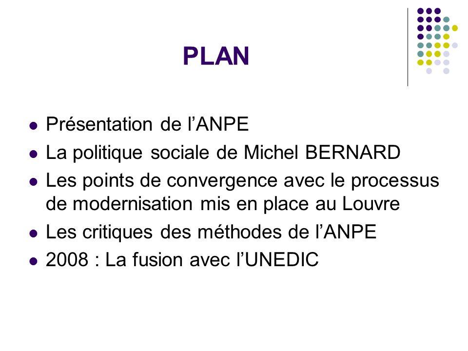 PLAN Présentation de lANPE La politique sociale de Michel BERNARD Les points de convergence avec le processus de modernisation mis en place au Louvre