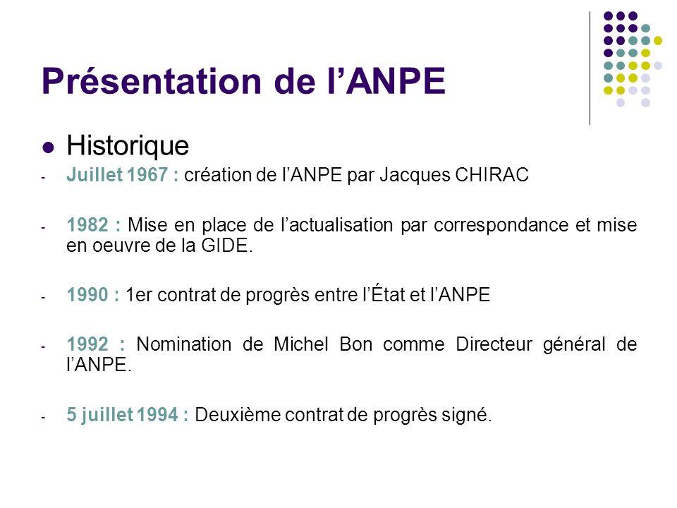 Présentation de lANPE Historique - Juillet 1967 : création de lANPE par Jacques CHIRAC - 1982 : Mise en place de lactualisation par correspondance et mise en oeuvre de la GIDE.