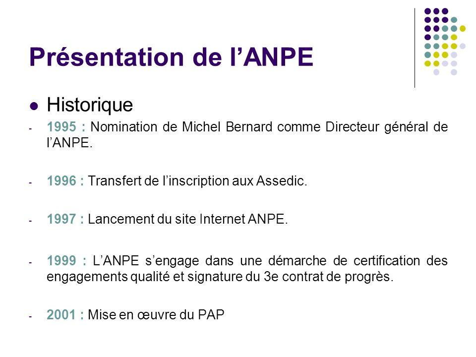 Présentation de lANPE Historique - 1995 : Nomination de Michel Bernard comme Directeur général de lANPE. - 1996 : Transfert de linscription aux Assedi