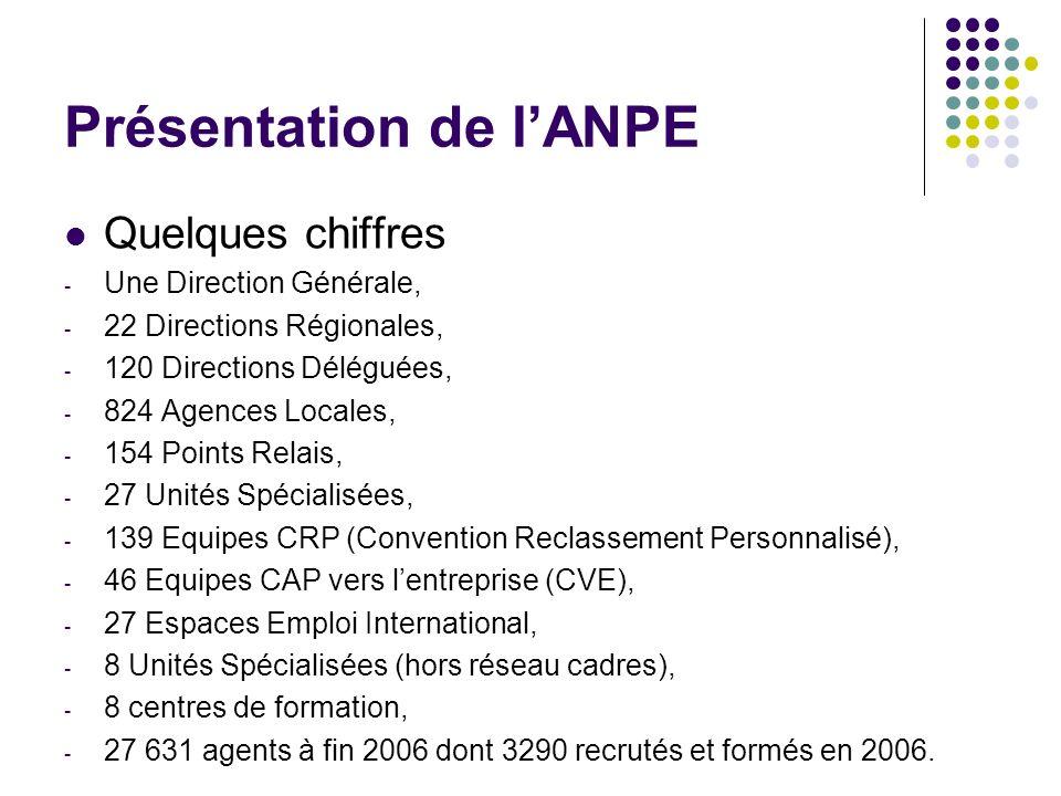 Présentation de lANPE Quelques chiffres - Une Direction Générale, - 22 Directions Régionales, - 120 Directions Déléguées, - 824 Agences Locales, - 154