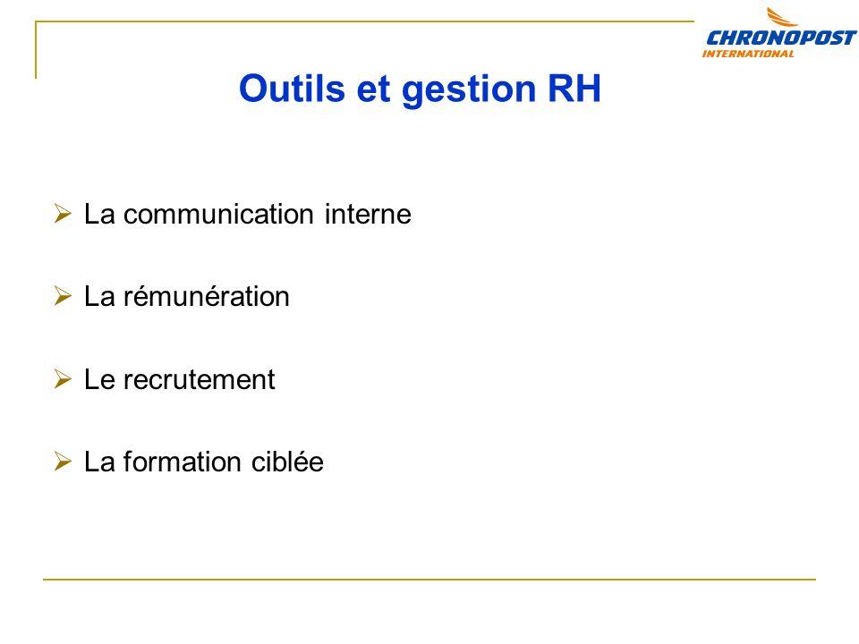 La communication interne La rémunération Le recrutement La formation ciblée Outils et gestion RH