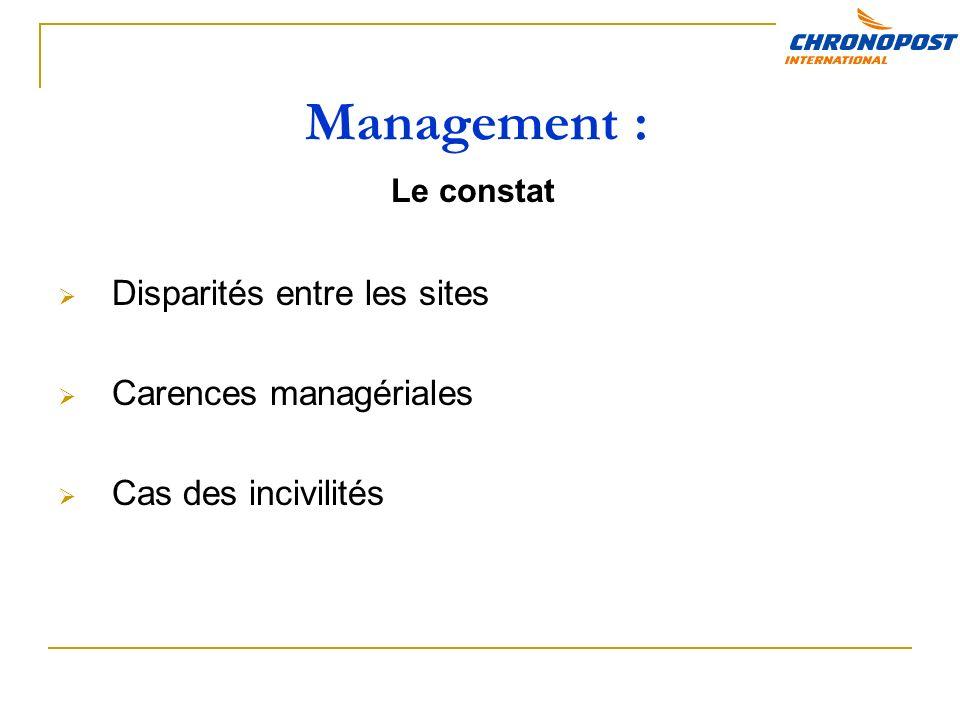 Management : Disparités entre les sites Carences managériales Cas des incivilités Le constat