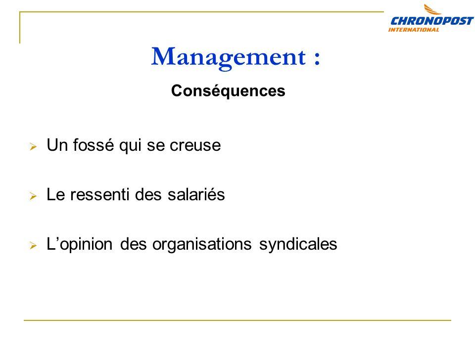 Management : Un fossé qui se creuse Le ressenti des salariés Lopinion des organisations syndicales Conséquences