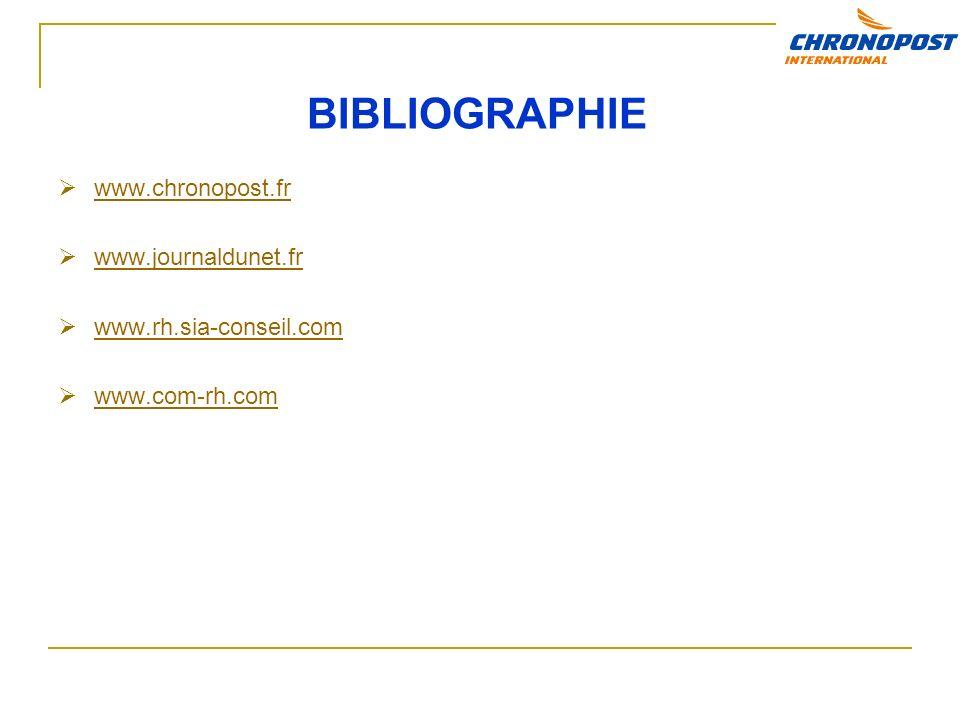 BIBLIOGRAPHIE www.chronopost.fr www.journaldunet.fr www.rh.sia-conseil.com www.com-rh.com