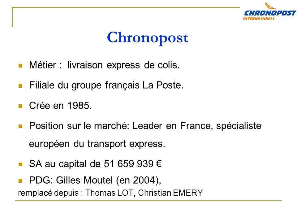 Chronopost Métier : livraison express de colis.Filiale du groupe français La Poste.