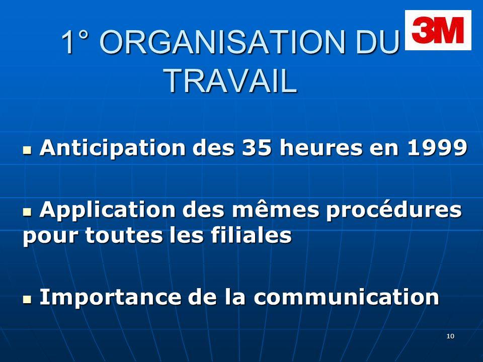 10 1° ORGANISATION DU TRAVAIL Anticipation des 35 heures en 1999 Anticipation des 35 heures en 1999 Application des mêmes procédures pour toutes les f