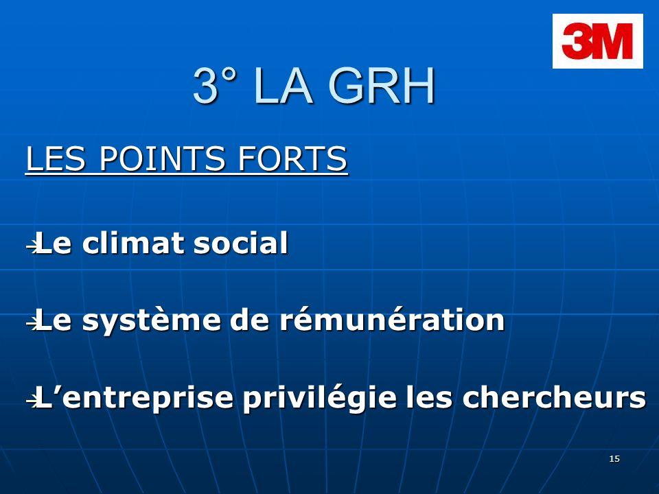 15 3° LA GRH LES POINTS FORTS Le climat social Le climat social Le système de rémunération Le système de rémunération Lentreprise privilégie les cherc
