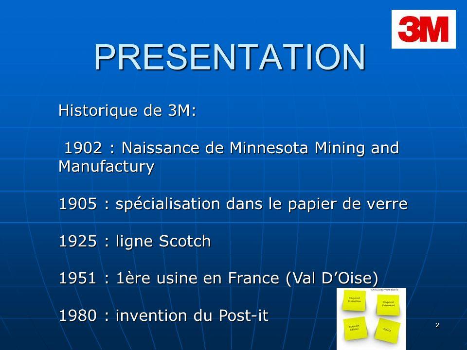 2 PRESENTATION Historique de 3M: 1902 : Naissance de Minnesota Mining and Manufactury 1902 : Naissance de Minnesota Mining and Manufactury 1905 : spéc