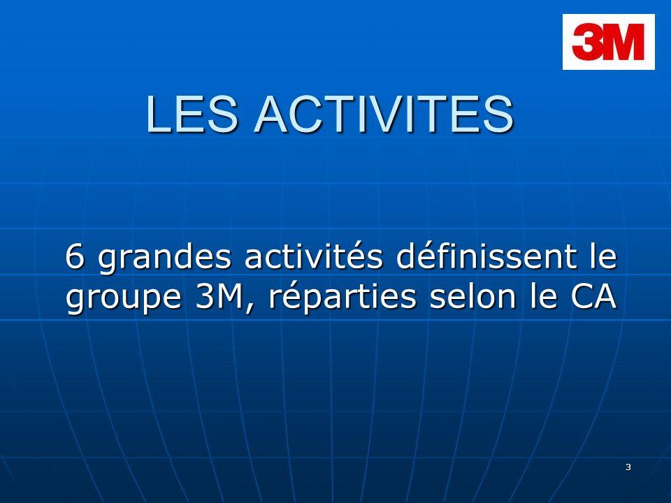 3 LES ACTIVITES 6 grandes activités définissent le groupe 3M, réparties selon le CA