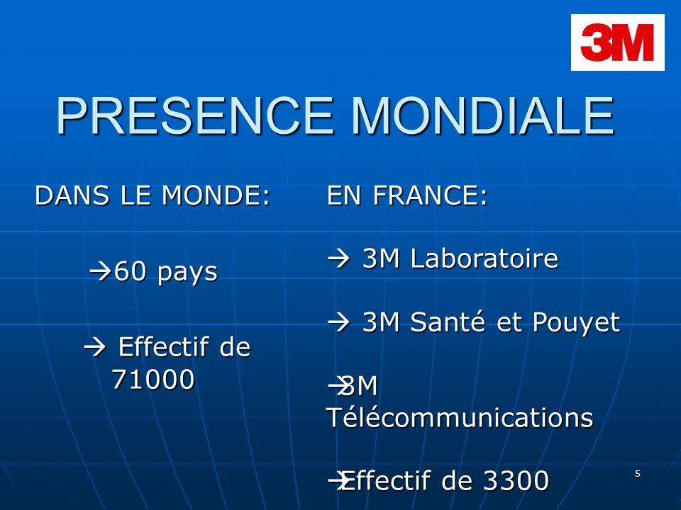 5 PRESENCE MONDIALE DANS LE MONDE: 60 pays 60 pays Effectif de 71000 Effectif de 71000 EN FRANCE: 3M Laboratoire 3M Laboratoire 3M Santé et Pouyet 3M