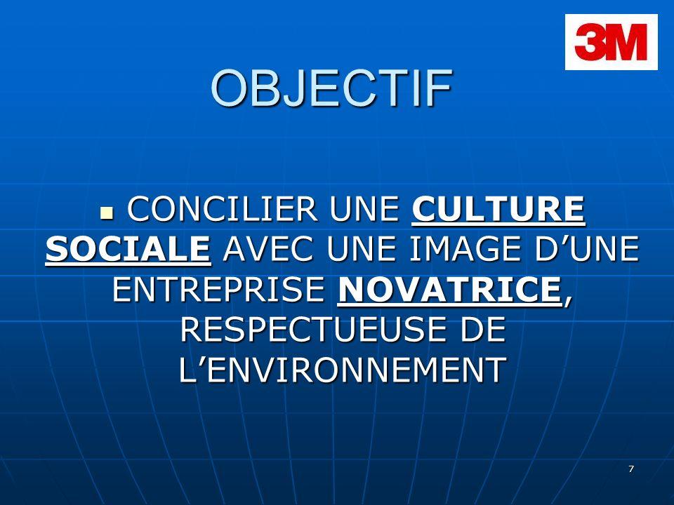 7 OBJECTIF CONCILIER UNE CULTURE SOCIALE AVEC UNE IMAGE DUNE ENTREPRISE NOVATRICE, RESPECTUEUSE DE LENVIRONNEMENT CONCILIER UNE CULTURE SOCIALE AVEC U