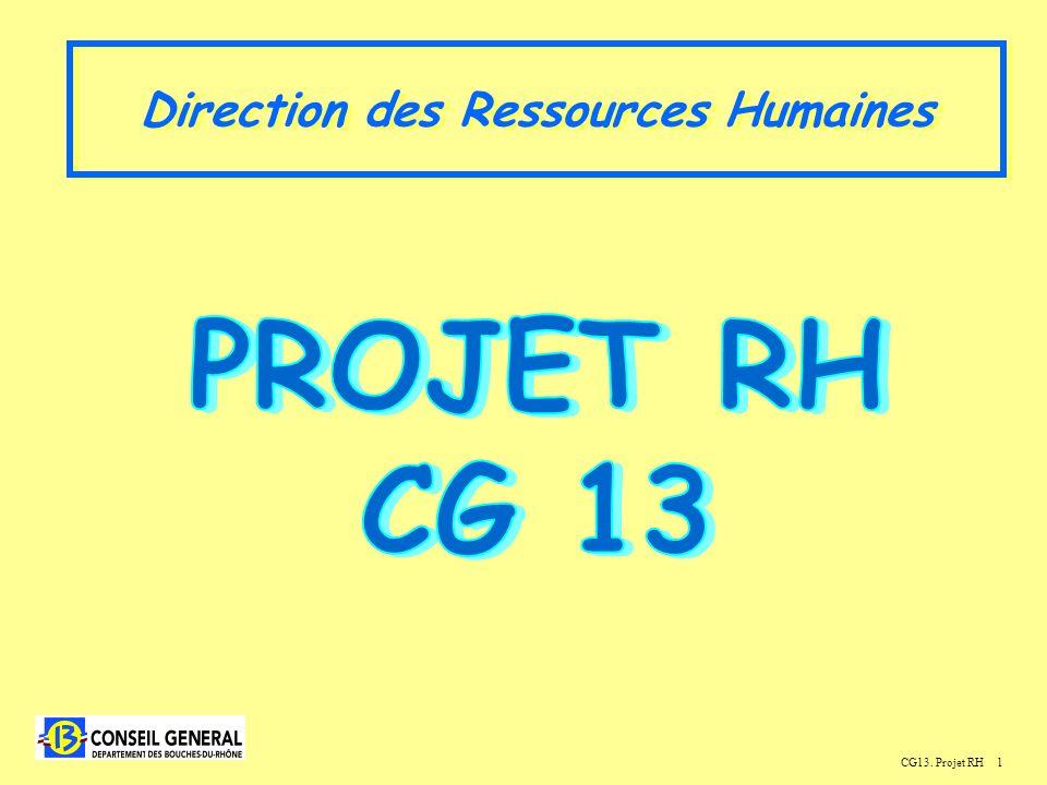 1CG13. Projet RH Direction des Ressources Humaines
