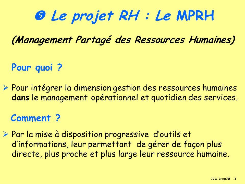 18CG13.Projet RH Le projet RH : Le MPRH (Management Partagé des Ressources Humaines) Pour quoi .