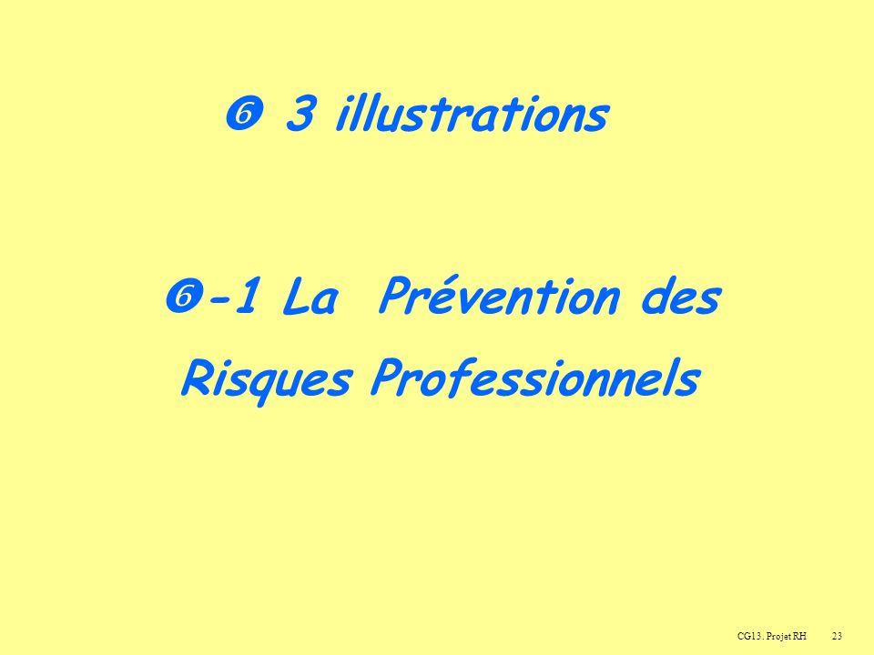 23 3 illustrations -1 La Prévention des Risques Professionnels CG13. Projet RH