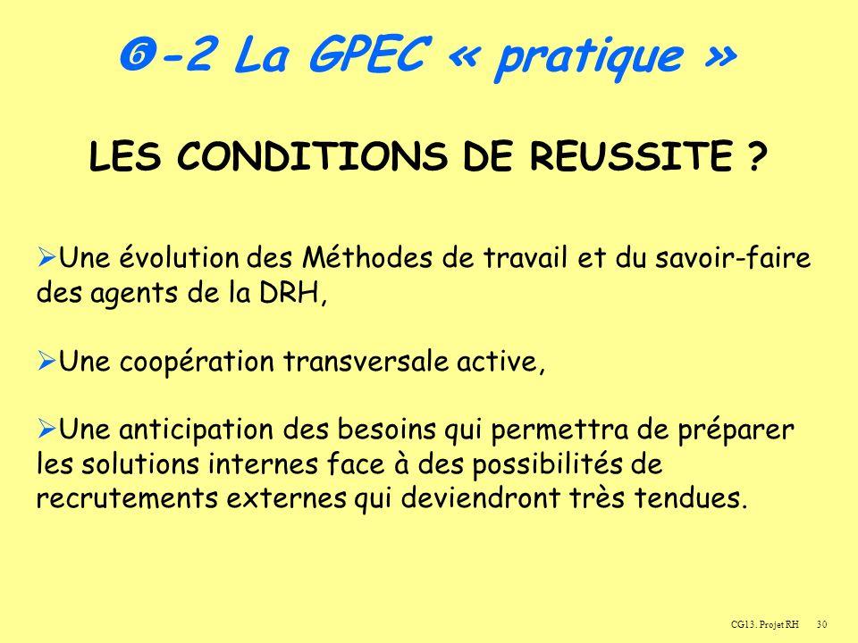 30 -2 La GPEC « pratique » LES CONDITIONS DE REUSSITE .